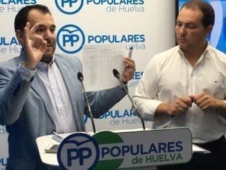 El Grupo Popular en la Diputación Provincial discrepa del cumplimiento de las cuentas generales en Diputación en el año 2015.