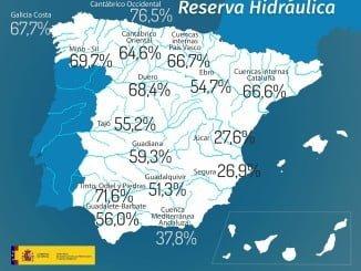 Mapa de la reserva hidráulica en la úlitima semana