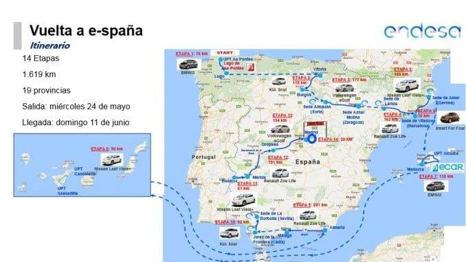Recorrido de la I Vuelta a España en coche eléctrico