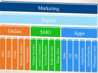 Marketing digital personalizado es lo que ofrece Extenda
