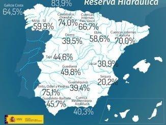 Los pantanos de Huelva están al 75% de su capacidad