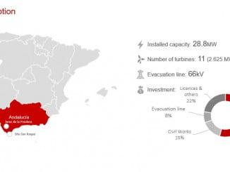 Cepsa continúa apostando por Andalucía, donde opera desde hace más de 50 años