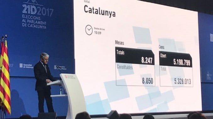 La participación en las elecciones catalanas es superior a la del 2015 y eso puede dar la sorpresa en los resultados finales.