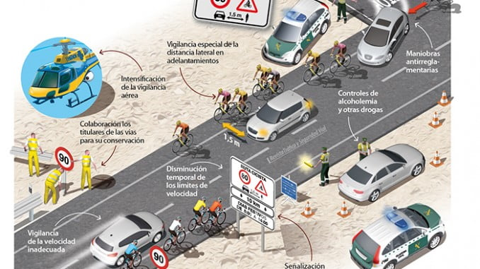 La provincia onubense cuenta ya con 71,1 km de Rutas Ciclistas Protegidas