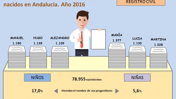 Infografía cedida por el Instituto de Estadística y Cartografía de Andalucía