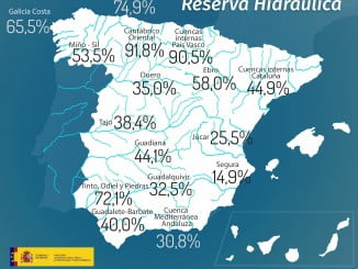 Las precipitaciones han sido abundantes en toda la Península y ya se nota en algunas cuencas