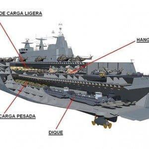JUAN-CARLOS-I-buque-PE
