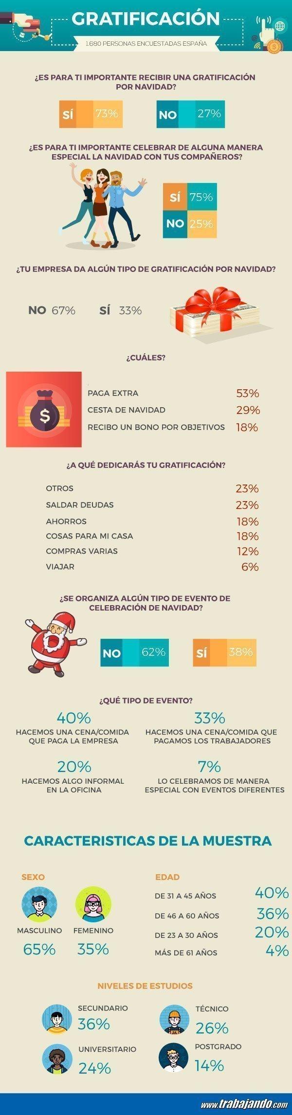 Infografía_Gratificacion Navidad 2017 (1)